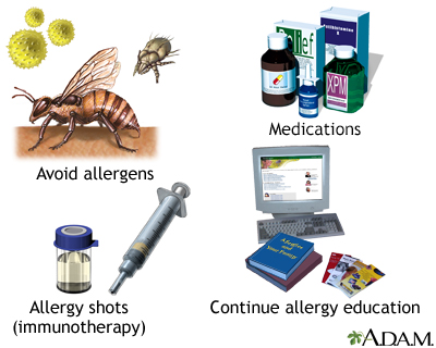 Intoduction to allergy treatment